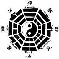 Víctimas del I-Ching ← Literatura Prospectiva